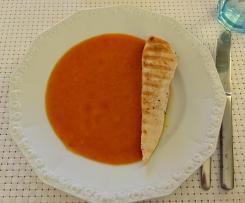 Hähnchenfilet mit Paprika-Mango-Salsa, SWK, WW, hcg Kur, fettarm, Low Carb